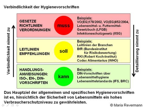 Verbindlichkeit der Hygienevorschriften
