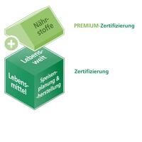Grafik Zertifizierungsmodell, Quelle: DGE