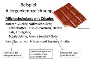 Beispiel: Allergenkennzeichnung